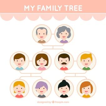 Słodkie drzewo genealogiczne z członkami uśmiechnięte