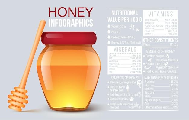 Słoik miodu i szczegółowa infografika z zawartością witamin i minerałów.