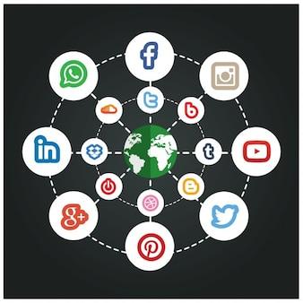 Social media infografika