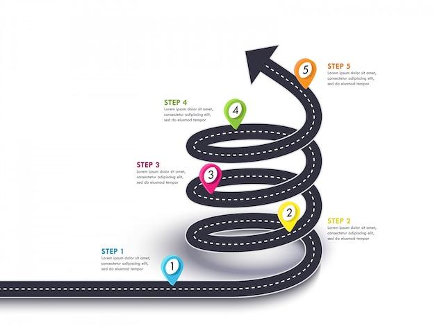 Spiralna strzała droga do sukcesu. podróż i trasa podróży ze wskaźnikiem pinezki i miejscem na dane