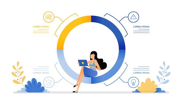Spotkania podziału zadań i stanowisk w celu ustalenia planowania strategicznego i analizy celu zysku,