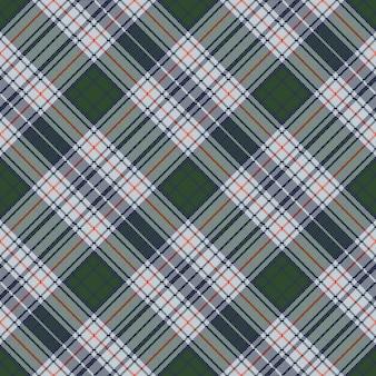 Sprawdź teksturę kratki pikseli