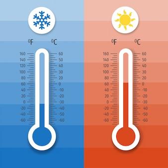 Sprzęt termometru pokazujący upał lub zimno, sprzęt medyczny. termometry meteorologiczne celsjusza i fahrenheita do pomiaru ciepła i zimna