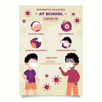 Środki zapobiegawcze na plakacie szkolnym