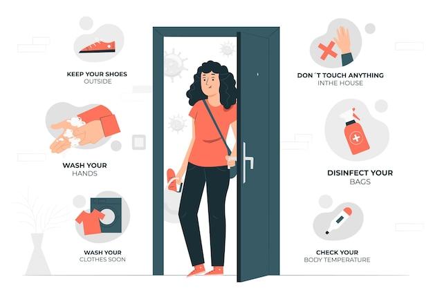 Środki zapobiegawcze po powrocie do domu (covid) ilustracja koncepcyjna