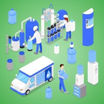 Stacja oczyszczania wody