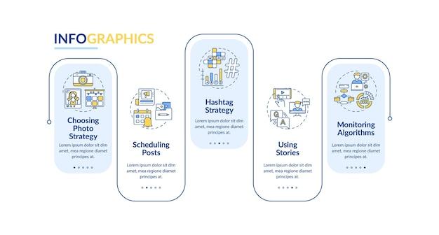 Staje się szablonem infografiki nanoinfluencera