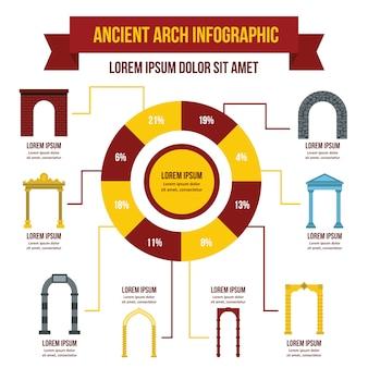 Starożytny łuk infographic koncepcja, płaski