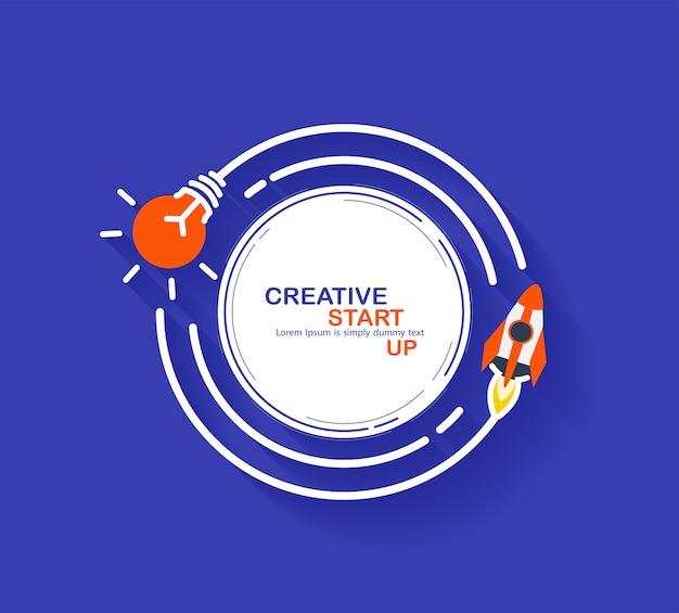 Start rakiety z pomysłami na kreatywne żarówki