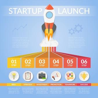 Startup Uruchom Infografiki Darmowych Wektorów