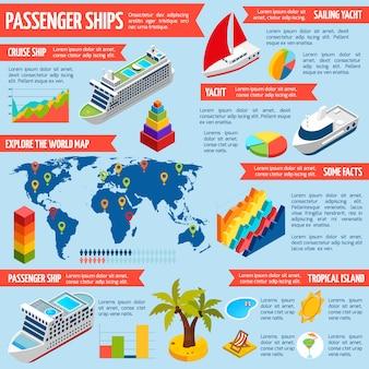Statki pasażerskie jachty łodzie izometryczny infografiki