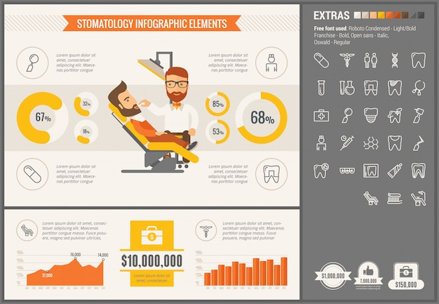 Stomatologia płaska konstrukcja infographic szablon i ikony ustaw