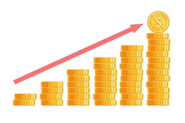 Stosy złotych monet i wzrost finansowy