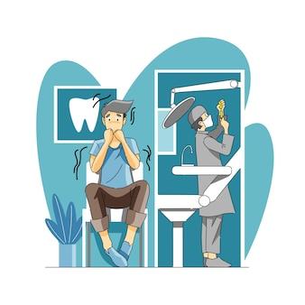 Strach przed dentystą lub dentofobią