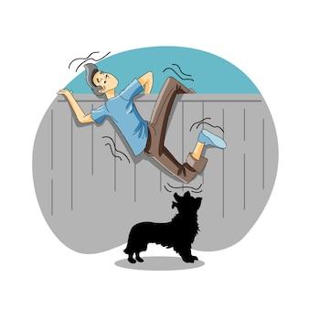 Strach przed psami lub cynofobia