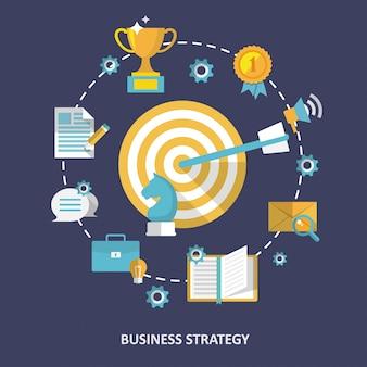 Strategia biznesowa.