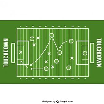 Strategia gry futbol amerykański