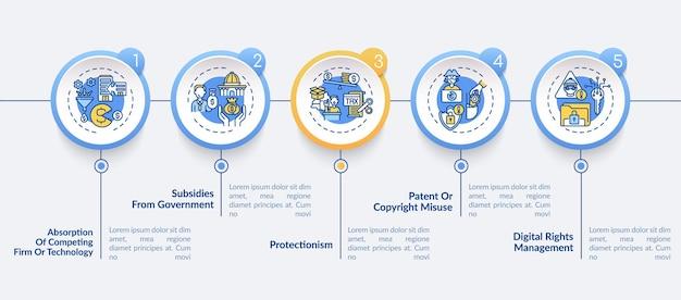 Strategie niekonkurencyjne wektor infographic szablon. dotacje, nadużycia patentowe elementów projektu prezentacji. wizualizacja danych w 5 krokach. wykres osi czasu procesu. układ przepływu pracy z ikonami liniowymi