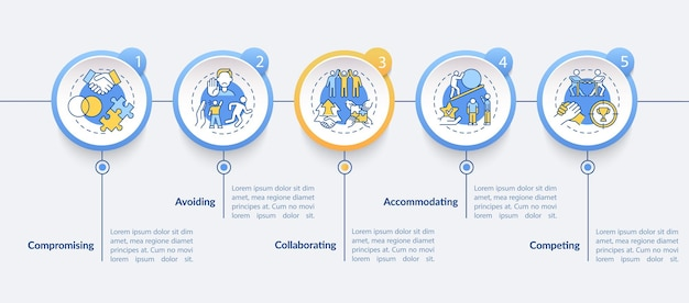 Strategie rozwiązywania konfliktów wektor infographic szablon. elementy projektu zarys prezentacji relacji. wizualizacja danych w 5 krokach. wykres informacyjny osi czasu procesu. układ przepływu pracy z ikonami linii