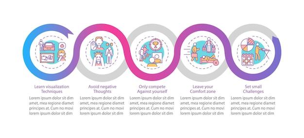 Strategie samodoskonalenia wektor infographic szablon. elementy projektu prezentacji sukcesu. wizualizacja danych w 5 krokach. wykres osi czasu procesu. układ przepływu pracy z ikonami liniowymi