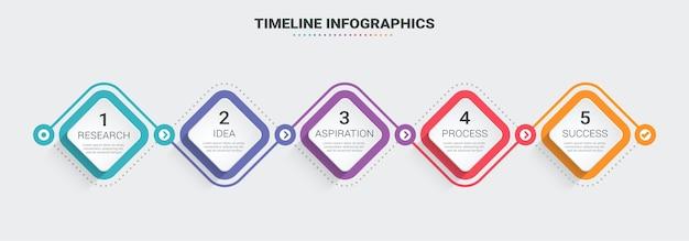 Streszczenie 3d infographic cienka linia infographic szablon z 5 krokami.