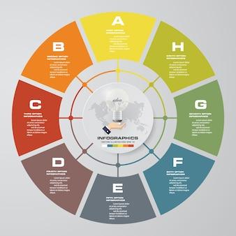 Streszczenie 8 kroków cyklu infografiki elementy wykresu.