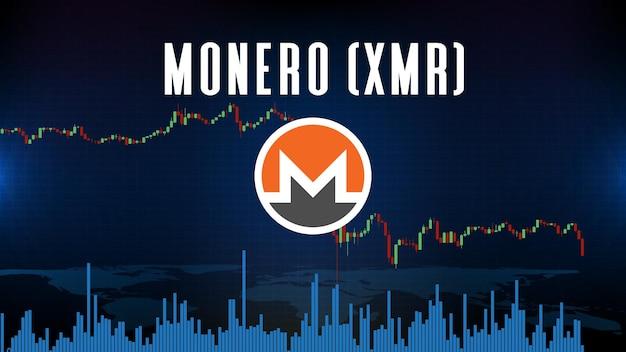 Streszczenie futurystyczne tło technologii cyfrowej kryptowaluty monety monero (xmr) i wykresu wykresu