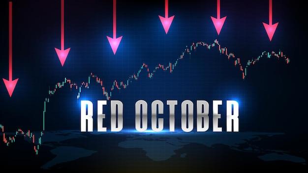 Streszczenie futurystyczne tło technologii czerwonego października giełda i wykres słupkowy świecowy zielony i czerwony