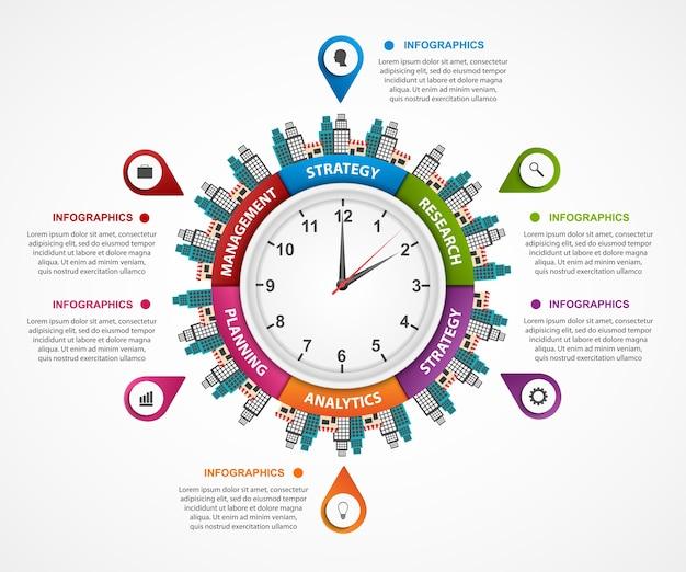 Streszczenie infografikę w zegarze w centrum.