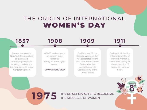 Streszczenie kolorowy dzień kobiet na osi czasu