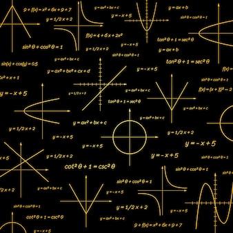 Streszczenie matematyki
