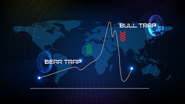 Streszczenie tło futurystycznego radaru ekranowego z mapami świata i pułapką na byki i niedźwiedzia