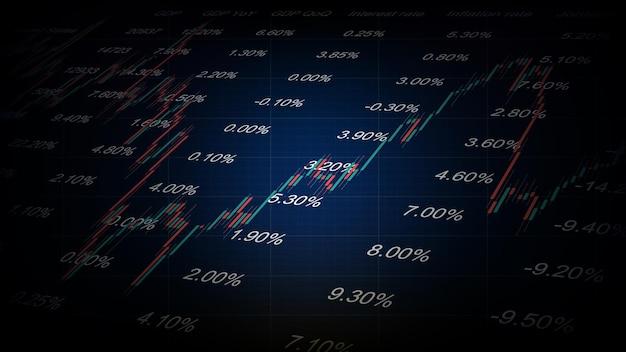Streszczenie tło wykresu świecowego giełdy z tabelą wskaźników ekonomicznych