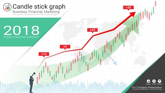 Streszczenie wykresu świecznik i wykresu finansowego