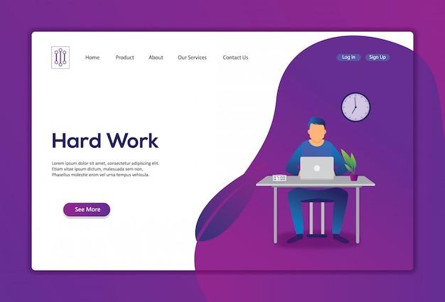 Strona docelowa czasu pracy człowieka