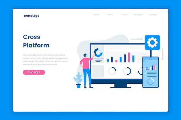 Strona docelowa koncepcji oprogramowania dla wielu platform.