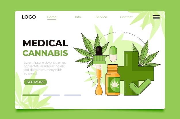 Strona docelowa marihuany medycznej
