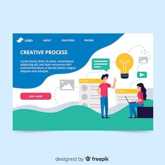 Strona docelowa procesu twórczego