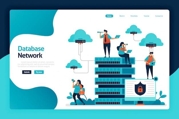 Strona docelowa sieci bazy danych