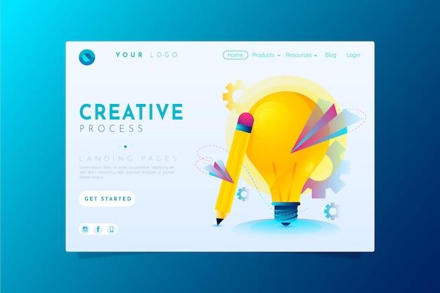 Strony docelowe procesu kreatywnego