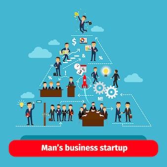Struktura organizacji startowej