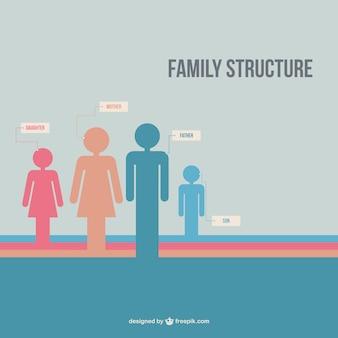 Struktura rodziny wektor
