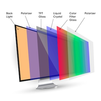 Struktura wyświetlacza lcd, warstwy technologii ekranu komputerowego.