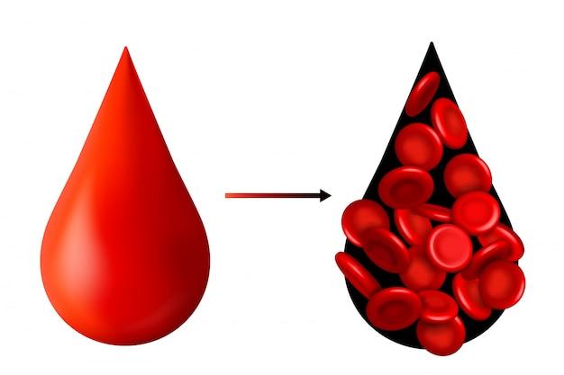 Strumień czerwonych krwinek, erytrocyt medyczny.