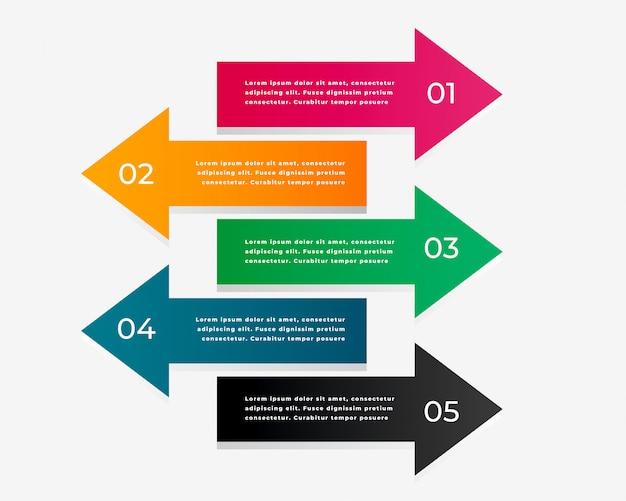 Strzałka infografika z pięcioma krokami