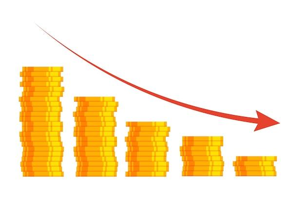 Strzałka w dół wykres giełdowy światowy kryzys finansowy spadek cen upadłość koncepcja załamanie gospodarki
