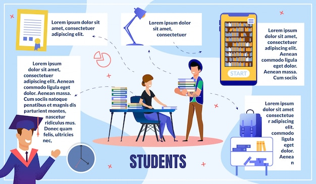 Studenci edukacji płaski infografiki plakat