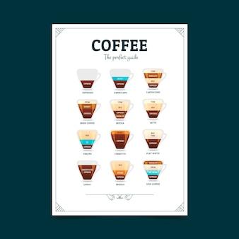 Styl plakatu przewodnik kawy