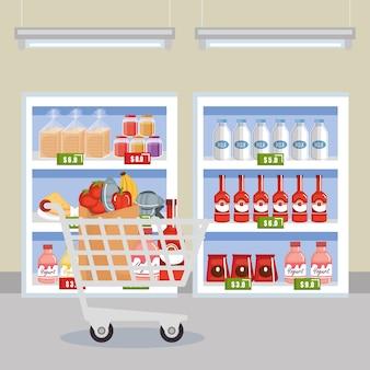 Supermarkety spożywcze w regałach
