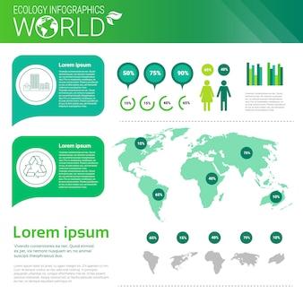 Światowa ochrona środowiska zielona energia ekologia infografika sztandar z kopii przestrzenią